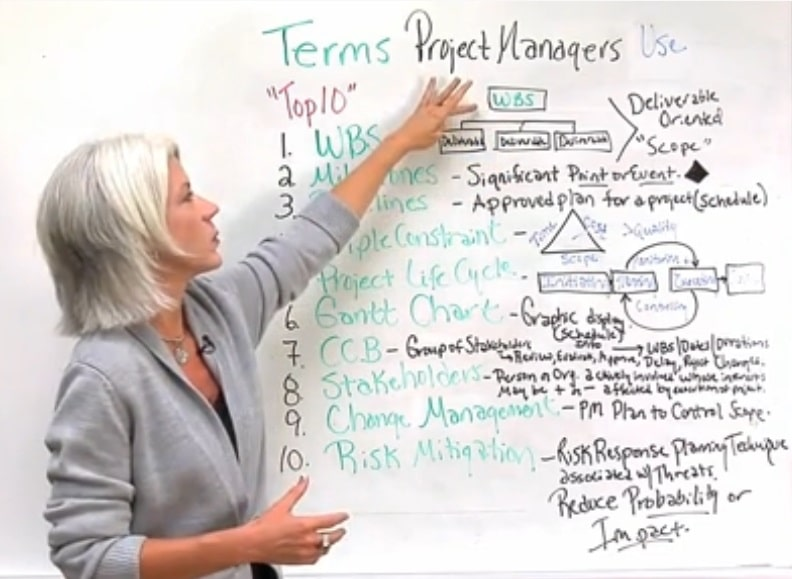 A woman showing how to properly plan the creation of products and organize on a white board.